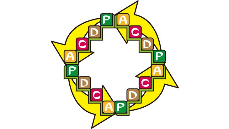 PDCAサークル